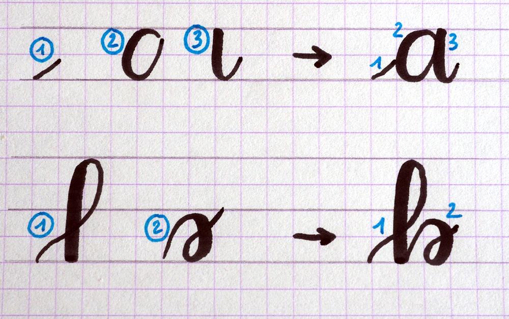 Décomposer les traits de base pour écrire une lettre en lettering